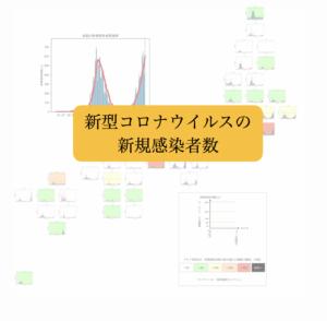 新型コロナウイルス(COVID-19)の新規感染者グラフを日本地図に